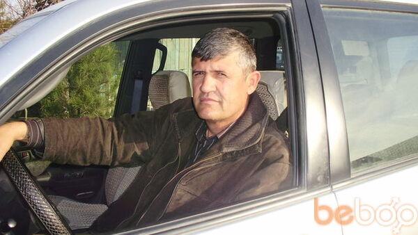 Фото мужчины mirzo, Душанбе, Таджикистан, 44